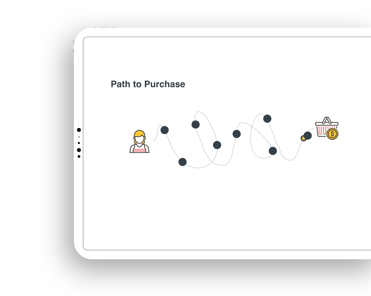The only analytics solution built for today's omnichannel path to purchase